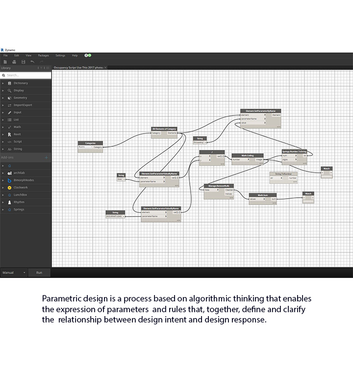 Parametric design is a process based on algorithmic thinking th